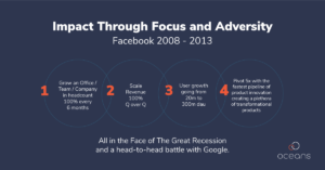 Impact Through Focus and Adveristy